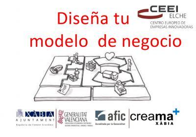 SESION I diseña tu modelo de negocio