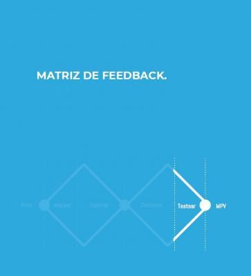 Matriz de feedback