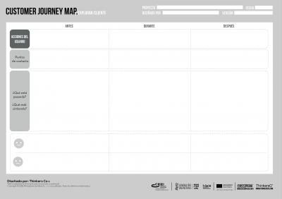 Customer Journey Map-Explorar. TEMPLATE