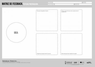 Matriz de feedback (Testear) TEMPLATE