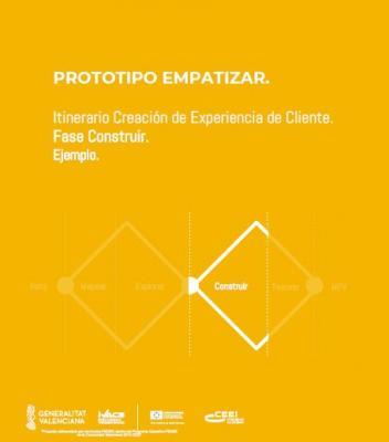 Prototipo para Empatizar