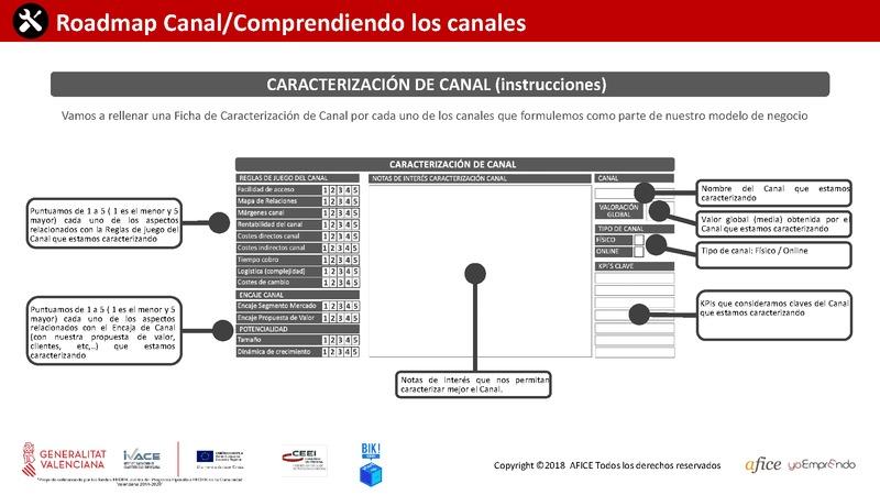 18 - Caracterización Canal (Portada)
