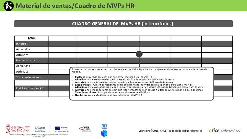 21 - Cuadro General MVP (Portada)