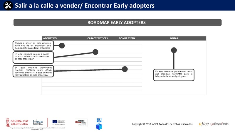 29 - Early Adopters (Portada)