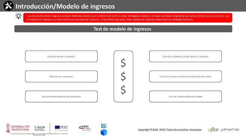 0.3 - Modelo de ingresos (Portada)