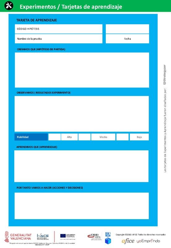 05 - Tarjeta de Aprendizaje - IMPRIMIR (Portada)