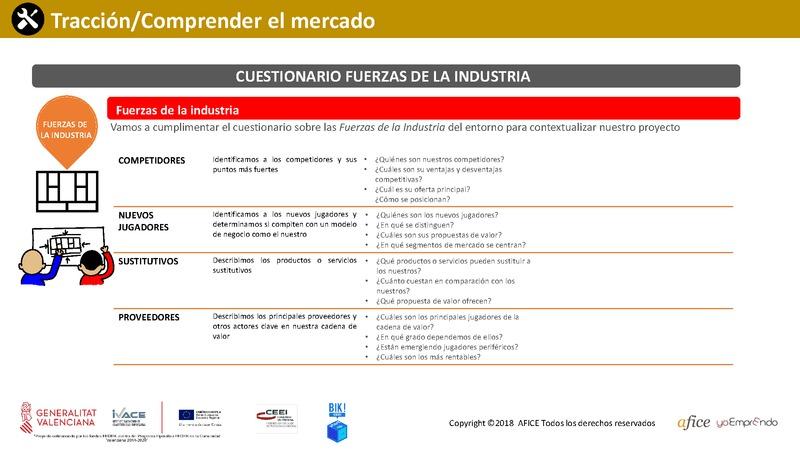 09 - Cuestionario Fuerzas de Industria (Portada)