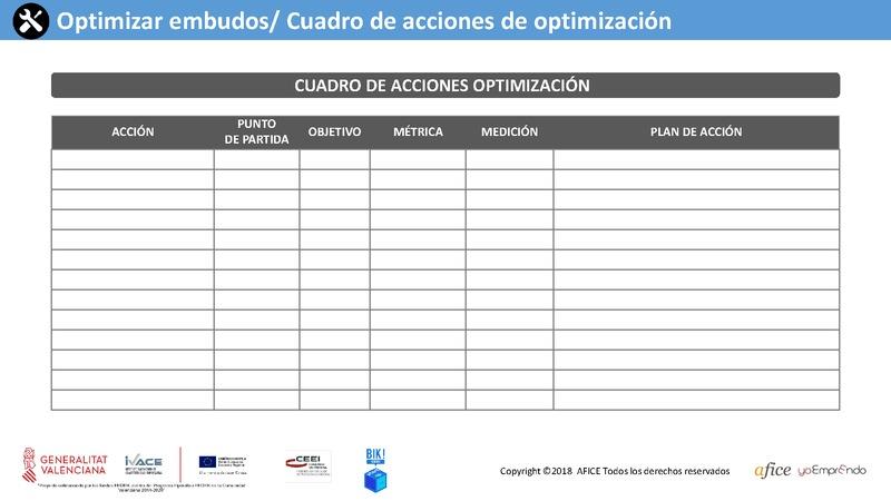 30 - Cuadro Optimización
