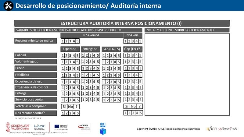 33 - Auditoría Externa Posicionamiento 3 (Portada)