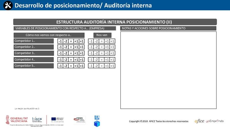 34 - Auditoría Externa Posicionamiento 4