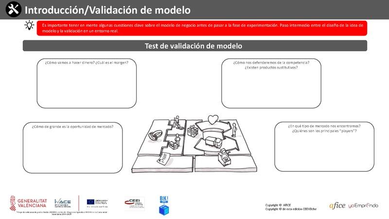 0.2 - Test de Validación Modelo (Portada)