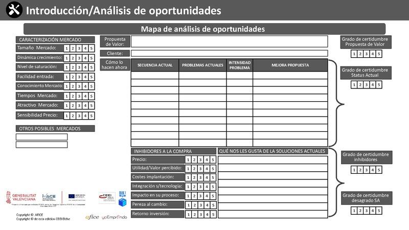 0.5 - Análisis de la oportunidad (Portada)