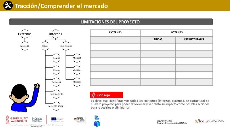 12 -Limitaciones proyecto (Portada)