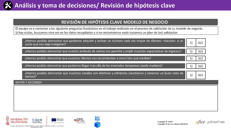37 - Hipótesis Clave Modelo
