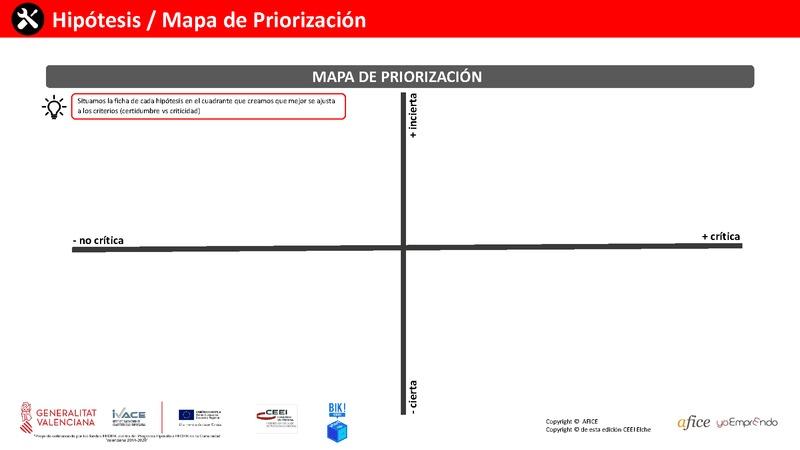 02 - Mapa de Priorización (Portada)