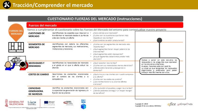 08 - Cuestionario Fuerzas de Mercado (Portada)