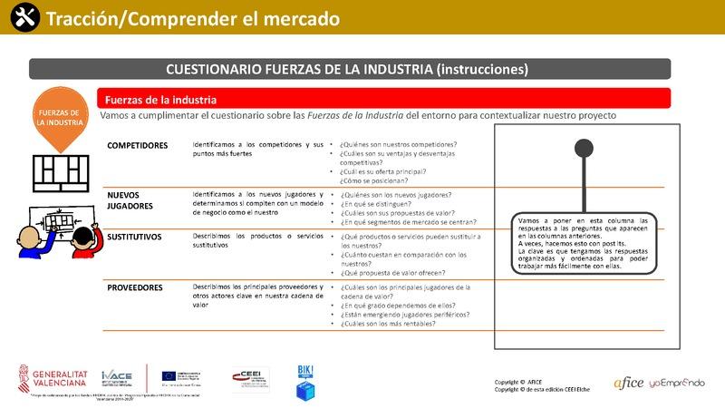 09 - Cuestionario Fuerzas Industria (Portada)
