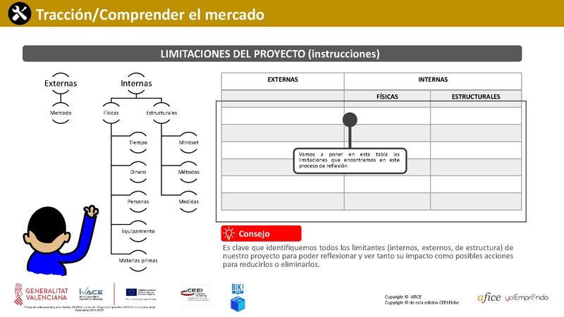 12 - Limitaciones Proyecto (Portada)