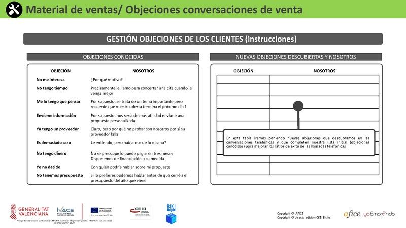 27 - Objeciones Clientes (Portada)