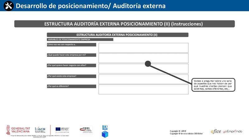 32 - Auditoría Externa Posicionamiento 2 (Portada)