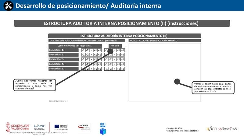 34 - Auditoría Interna Posicionamiento 2 (Portada)