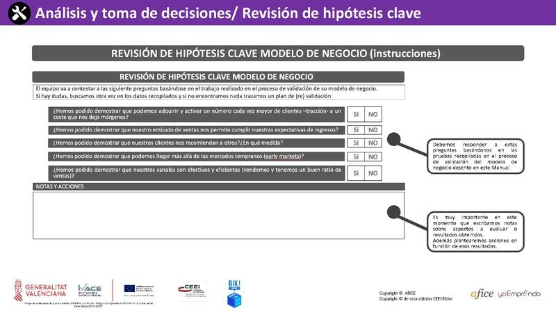 37 - Hipótesis Clave Modelo (Portada)