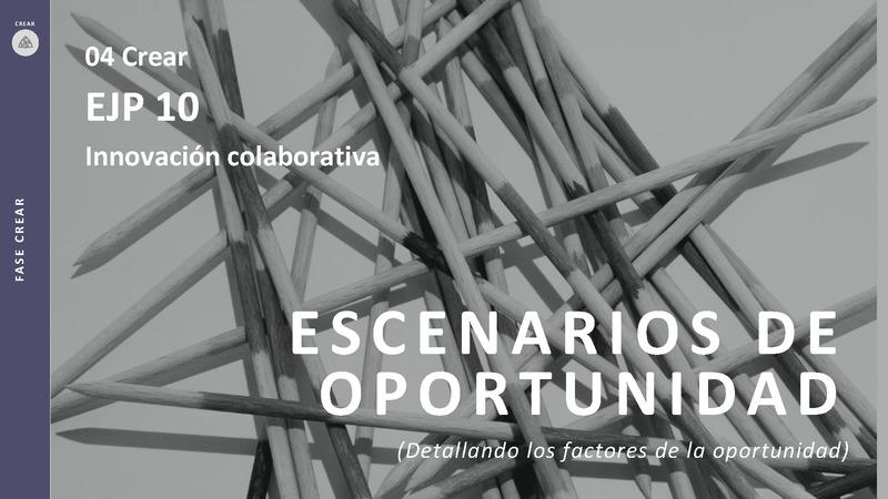 CREAR 04 Escenario de Oportunidad EJP 10 Innovación colaborativa